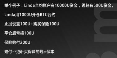"""BMEX与厚孚国际联手成立""""全球合约保险共识社区"""""""
